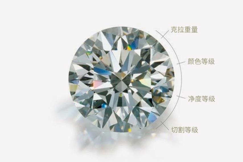天然钻石4C