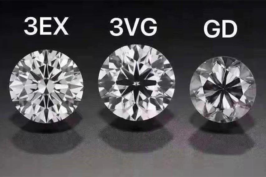 天然钻石切工图