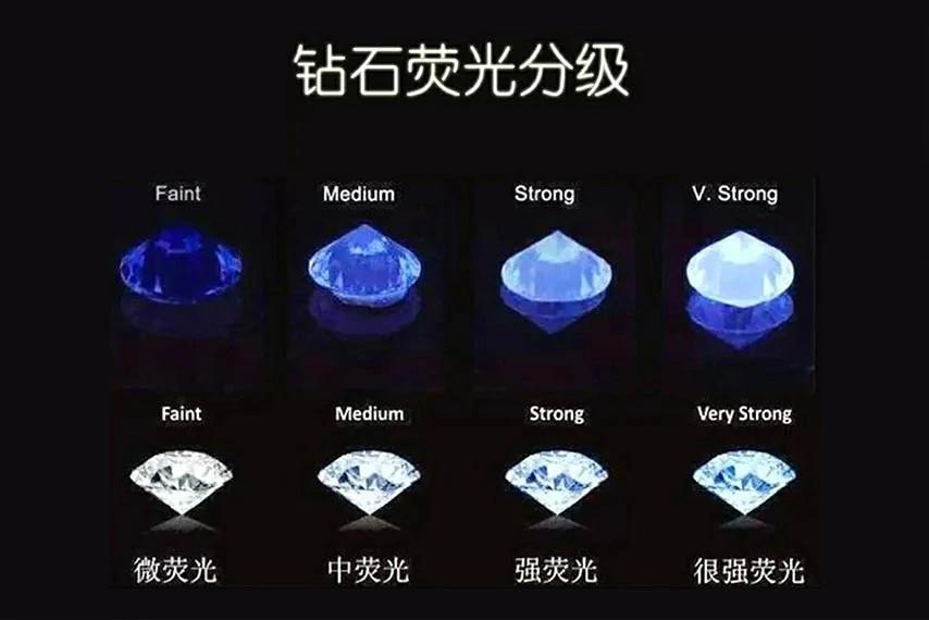 天然钻石荧光分级