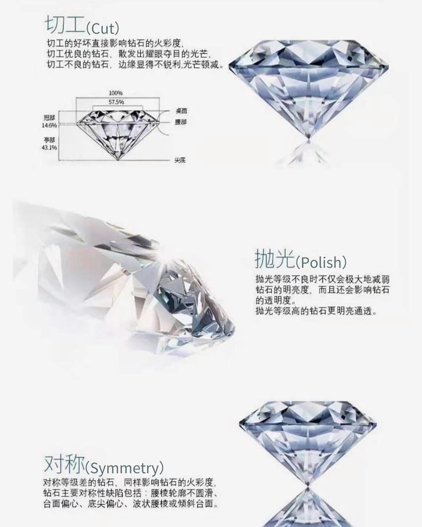 天然钻石的切工